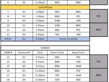 Fremantle Softball Tournament Fixture